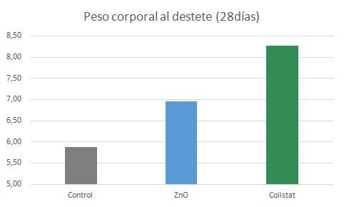 colistat-es1