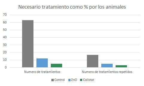 colistat-es2