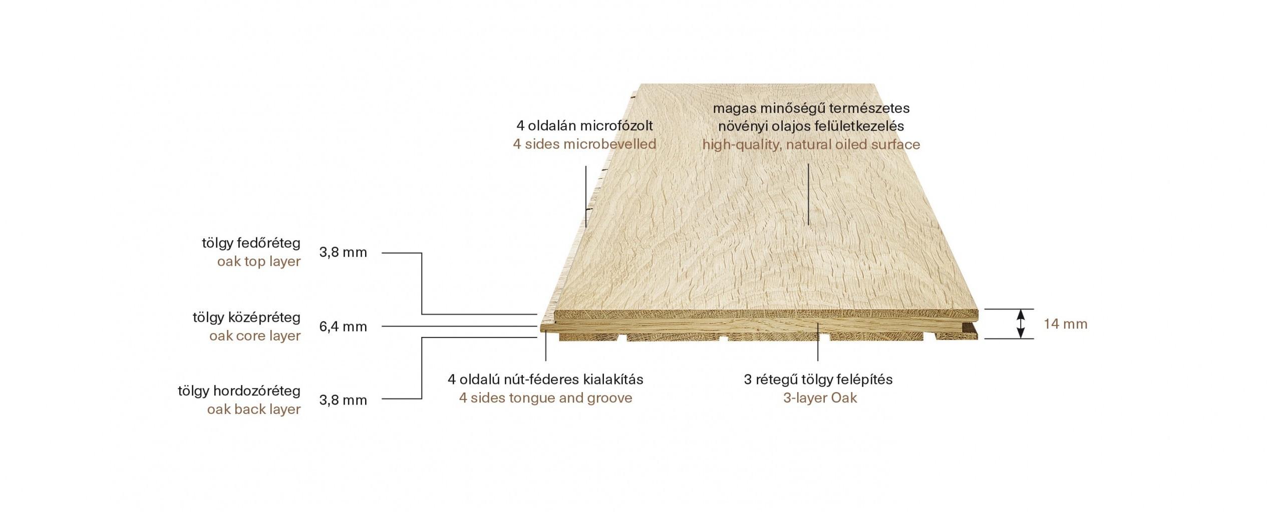 EDELHOLZ Triplex quality wood flooring for underfloor heating