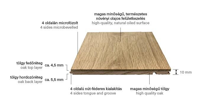 EDELHOLZ Duplex quality wood flooring for underfloor heating