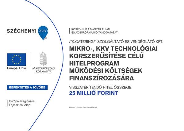 Ginop Hitelprogram